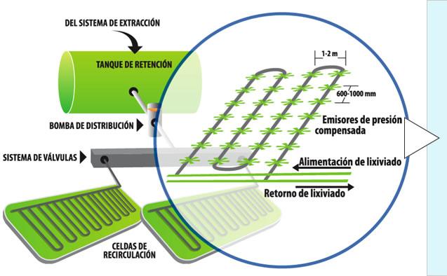 how does viridian recirculation system works imagen